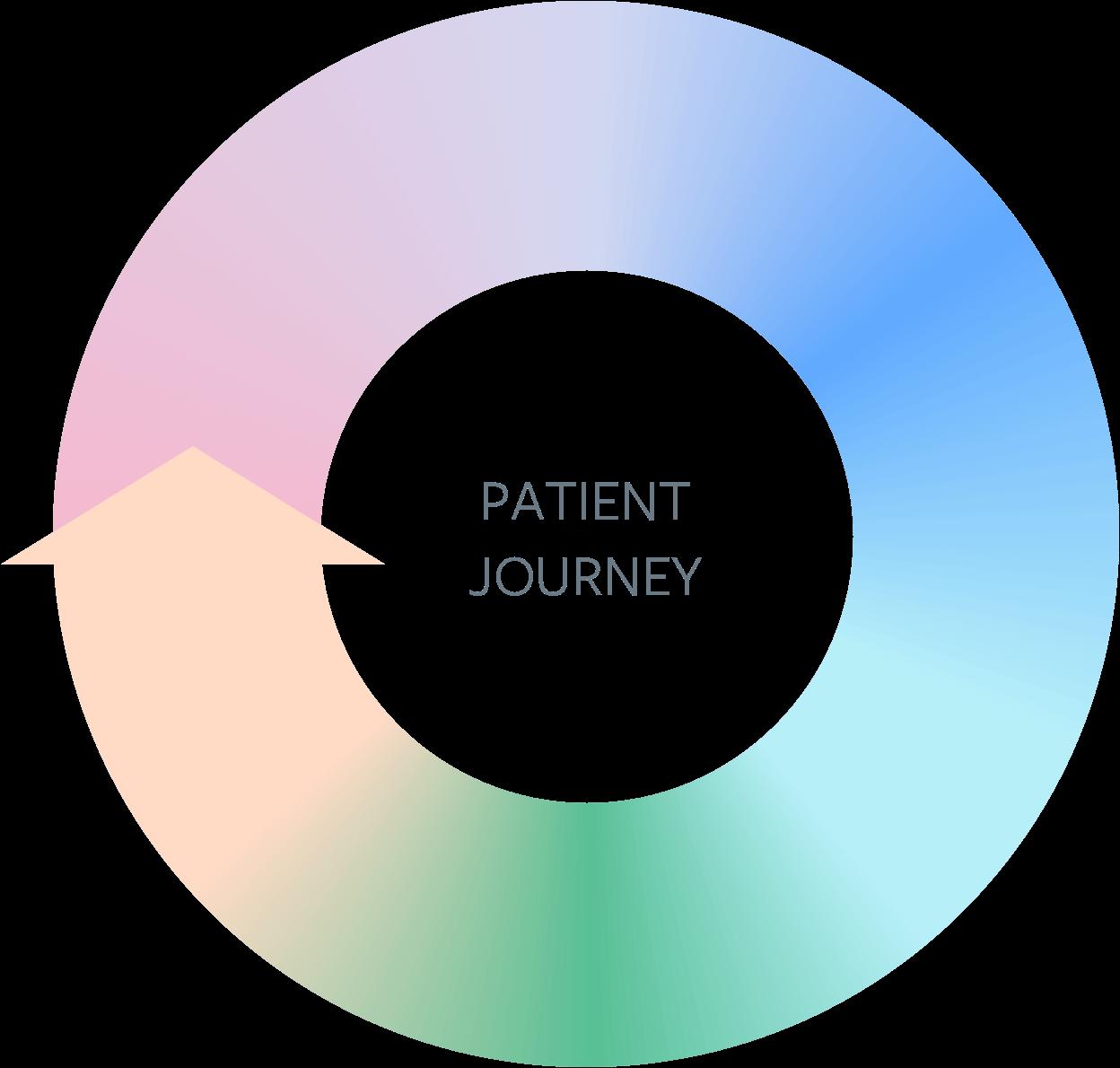 TOTAL PATIENT ENGAGEMENT PLATFORM™ FOR MAXIMUM PATIENT OUTCOMES